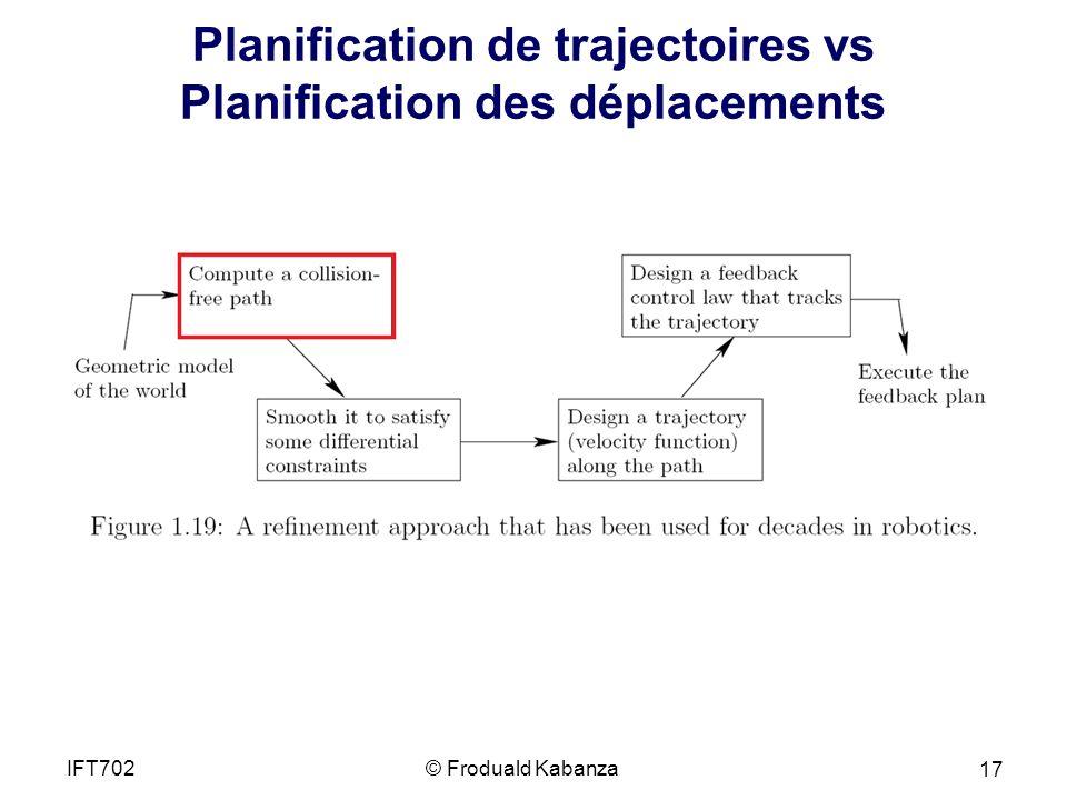 Planification de trajectoires vs Planification des déplacements © Froduald KabanzaIFT702 17