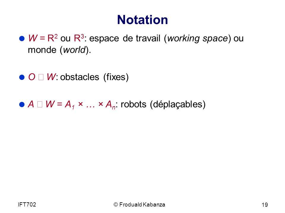 Notation W = R 2 ou R 3 : espace de travail (working space) ou monde (world).