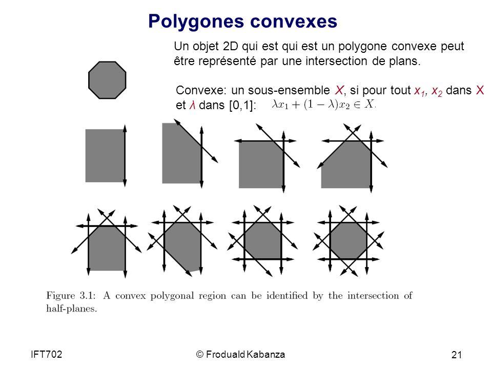 Polygones convexes Un objet 2D qui est qui est un polygone convexe peut être représenté par une intersection de plans.