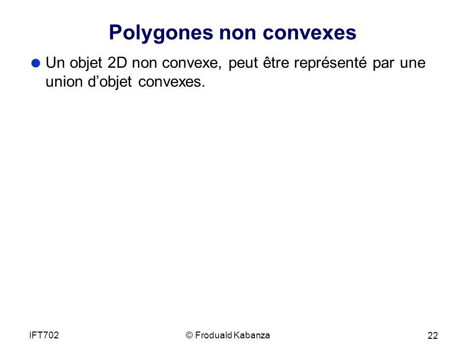 Polygones non convexes Un objet 2D non convexe, peut être représenté par une union dobjet convexes.