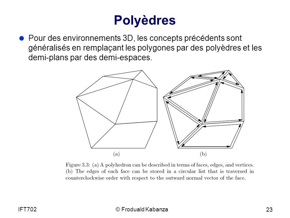 Polyèdres Pour des environnements 3D, les concepts précédents sont généralisés en remplaçant les polygones par des polyèdres et les demi-plans par des demi-espaces.