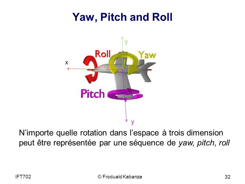 Yaw, Pitch and Roll © Froduald KabanzaIFT702 32 x y y Nimporte quelle rotation dans lespace à trois dimension peut être représentée par une séquence de yaw, pitch, roll
