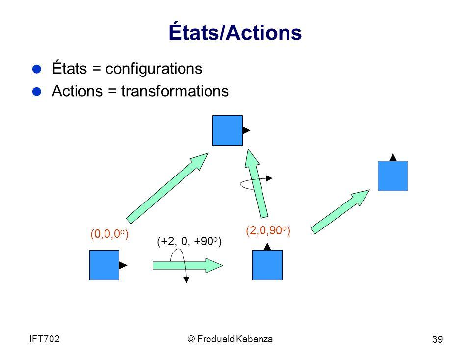 États/Actions États = configurations Actions = transformations (+2, 0, +90 o ) (0,0,0 o ) (2,0,90 o ) © Froduald KabanzaIFT702 39