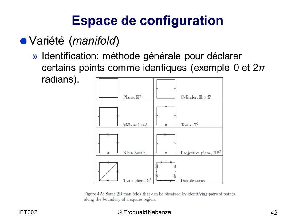 Espace de configuration Variété (manifold) »Identification: méthode générale pour déclarer certains points comme identiques (exemple 0 et 2π radians).