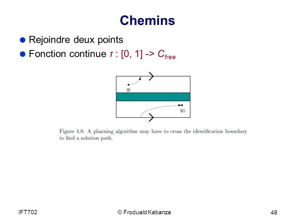 Chemins © Froduald KabanzaIFT702 48 Rejoindre deux points Fonction continue τ : [0, 1] -> C free