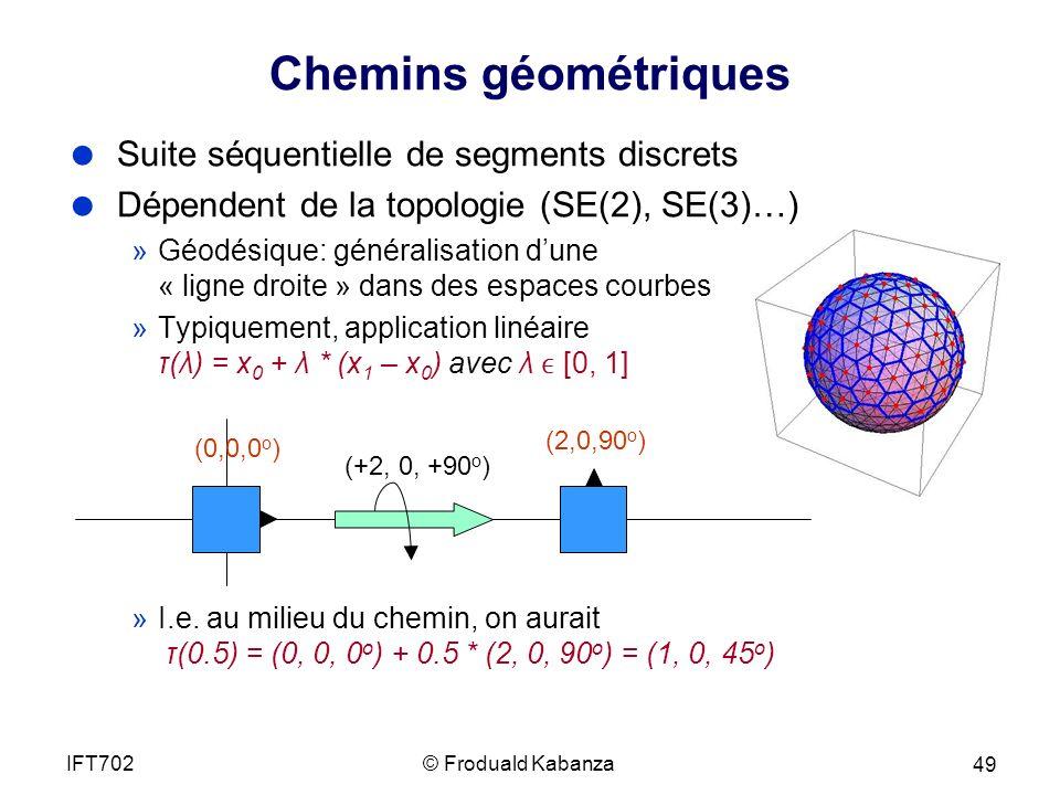 Chemins géométriques Suite séquentielle de segments discrets Dépendent de la topologie (SE(2), SE(3)…) »Géodésique: généralisation dune « ligne droite » dans des espaces courbes »Typiquement, application linéaire τ(λ) = x 0 + λ * (x 1 – x 0 ) avec λ [0, 1] »I.e.