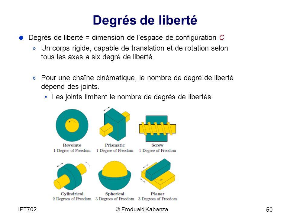 Degrés de liberté Degrés de liberté = dimension de lespace de configuration C »Un corps rigide, capable de translation et de rotation selon tous les axes a six degré de liberté.
