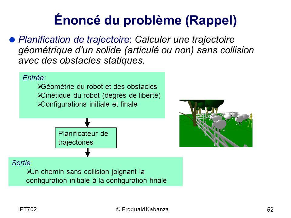 Énoncé du problème (Rappel) Planification de trajectoire: Calculer une trajectoire géométrique dun solide (articulé ou non) sans collision avec des obstacles statiques.