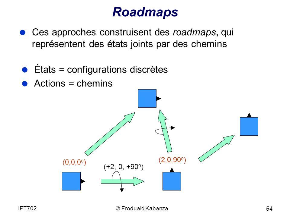 Roadmaps Ces approches construisent des roadmaps, qui représentent des états joints par des chemins © Froduald KabanzaIFT702 54 États = configurations discrètes Actions = chemins (+2, 0, +90 o ) (0,0,0 o ) (2,0,90 o )
