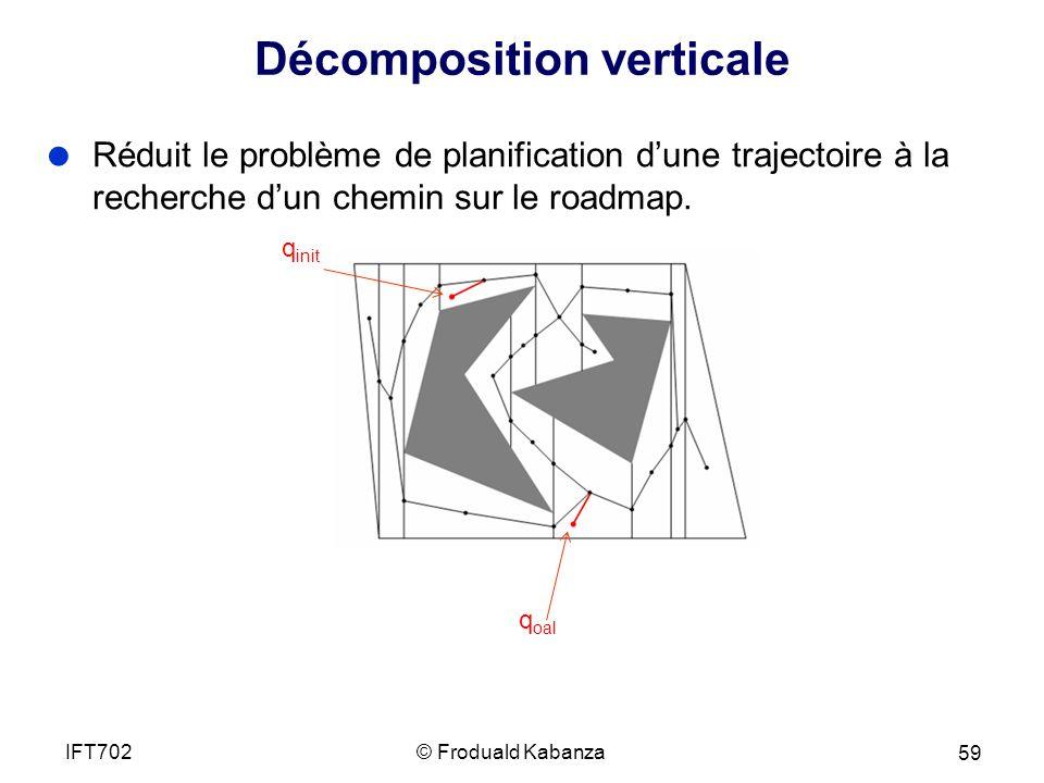 Décomposition verticale © Froduald KabanzaIFT702 59 Réduit le problème de planification dune trajectoire à la recherche dun chemin sur le roadmap.