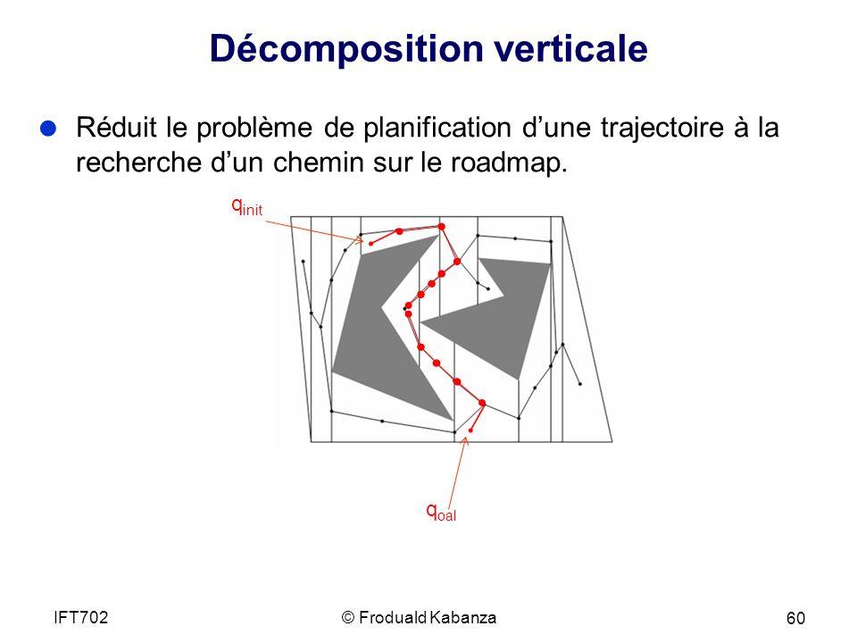 Décomposition verticale © Froduald KabanzaIFT702 60 Réduit le problème de planification dune trajectoire à la recherche dun chemin sur le roadmap.
