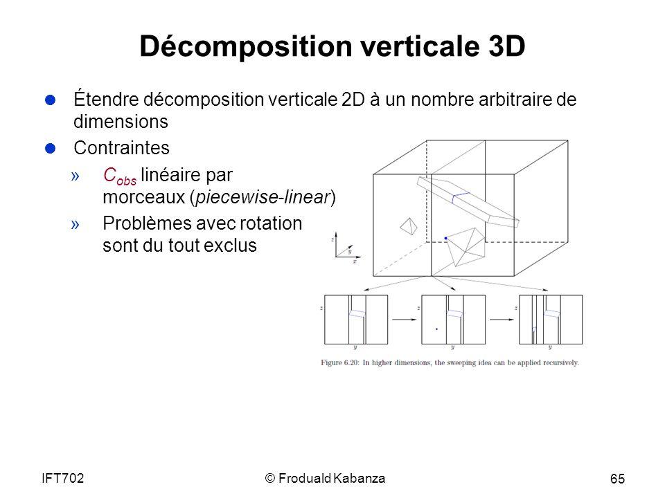 © Froduald KabanzaIFT702 65 Décomposition verticale 3D Étendre décomposition verticale 2D à un nombre arbitraire de dimensions Contraintes »C obs linéaire par morceaux (piecewise-linear) »Problèmes avec rotation sont du tout exclus