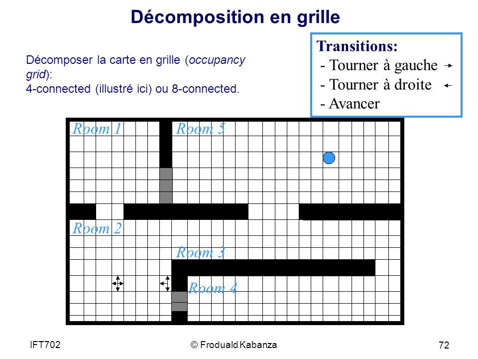 Décomposer la carte en grille (occupancy grid): 4-connected (illustré ici) ou 8-connected.