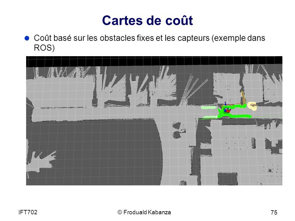 Cartes de coût © Froduald KabanzaIFT702 75 Coût basé sur les obstacles fixes et les capteurs (exemple dans ROS)