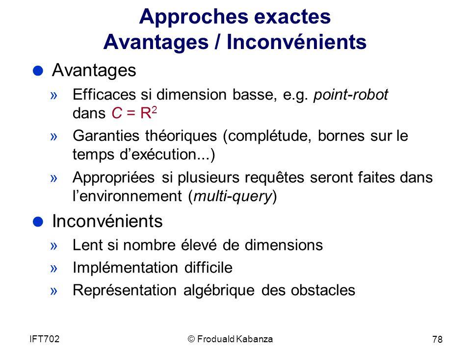Approches exactes Avantages / Inconvénients Avantages »Efficaces si dimension basse, e.g.