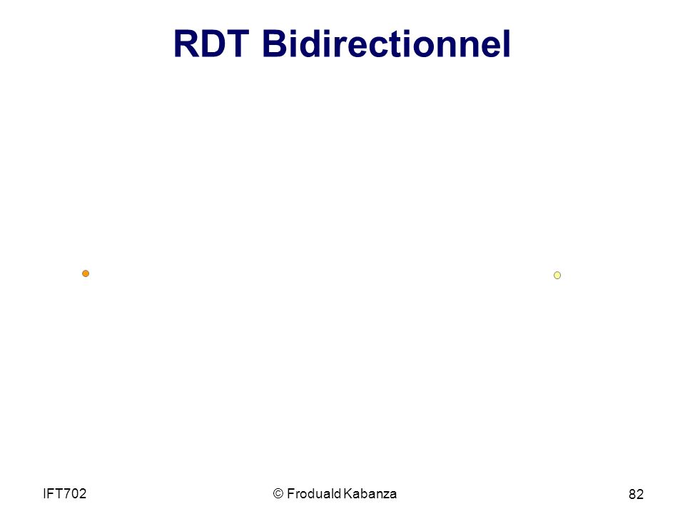 RDT Bidirectionnel © Froduald KabanzaIFT702 82