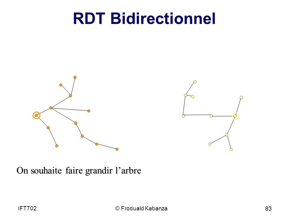 RDT Bidirectionnel On souhaite faire grandir larbre © Froduald KabanzaIFT702 83