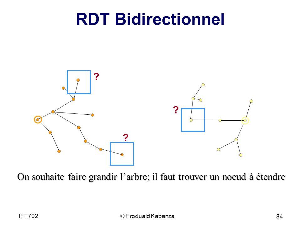 RDT Bidirectionnel On souhaite faire grandir larbre; il faut trouver un noeud à étendre © Froduald KabanzaIFT702 84 .