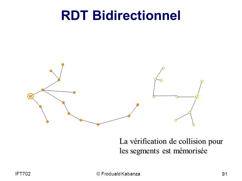 RDT Bidirectionnel La vérification de collision pour les segments est mémorisée © Froduald KabanzaIFT702 91