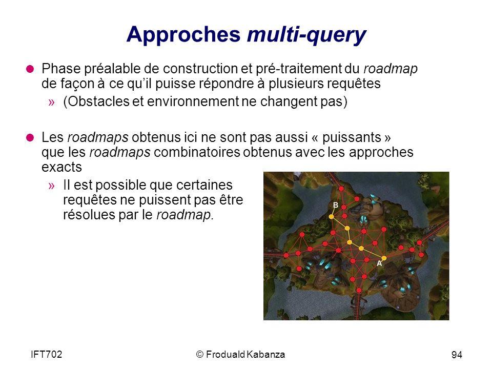 © Froduald KabanzaIFT702 94 Approches multi-query Phase préalable de construction et pré-traitement du roadmap de façon à ce quil puisse répondre à plusieurs requêtes »(Obstacles et environnement ne changent pas) Les roadmaps obtenus ici ne sont pas aussi « puissants » que les roadmaps combinatoires obtenus avec les approches exacts »Il est possible que certaines requêtes ne puissent pas être résolues par le roadmap.
