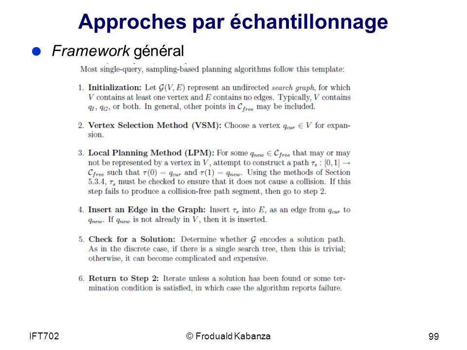Approches par échantillonnage © Froduald KabanzaIFT702 99 Framework général