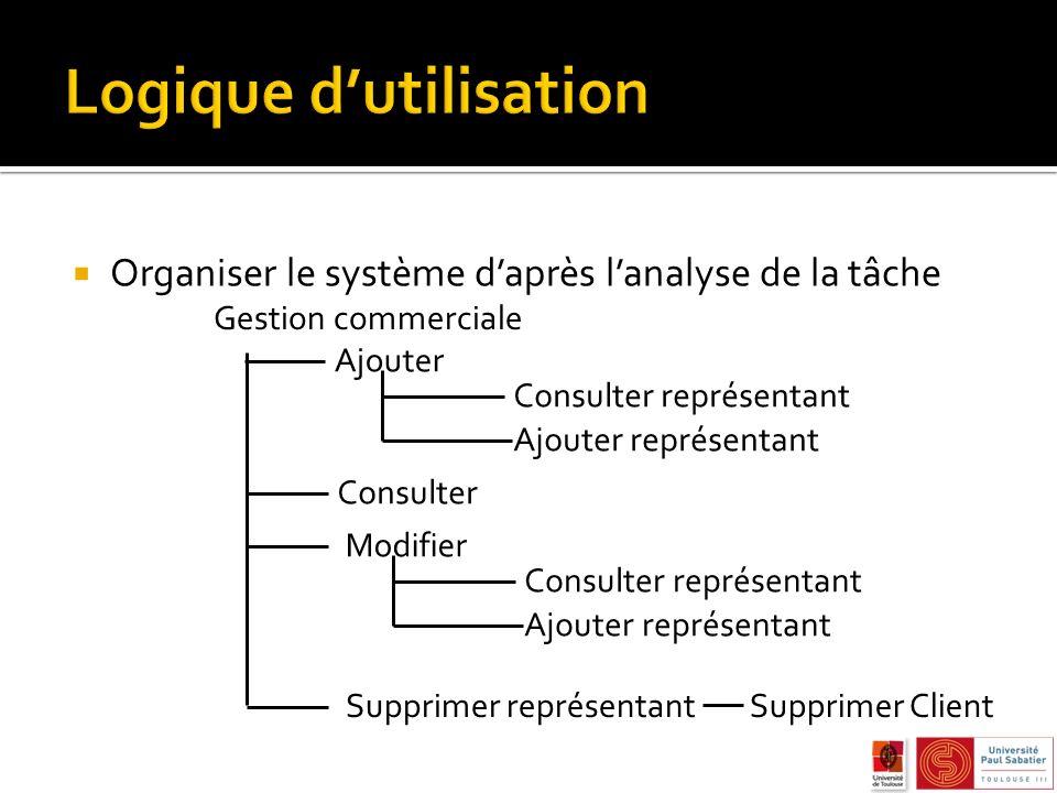 Organiser le système daprès lanalyse de la tâche Gestion commerciale Ajouter Supprimer Client Modifier Consulter Ajouter représentant Supprimer représ