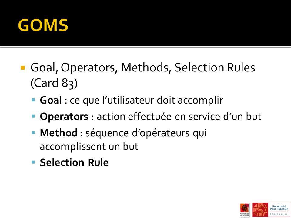 Goal, Operators, Methods, Selection Rules (Card 83) Goal : ce que lutilisateur doit accomplir Operators : action effectuée en service dun but Method : séquence dopérateurs qui accomplissent un but Selection Rule