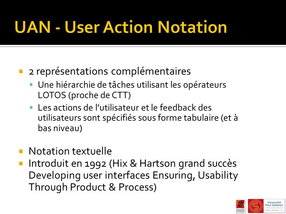 2 représentations complémentaires Une hiérarchie de tâches utilisant les opérateurs LOTOS (proche de CTT) Les actions de lutilisateur et le feedback d
