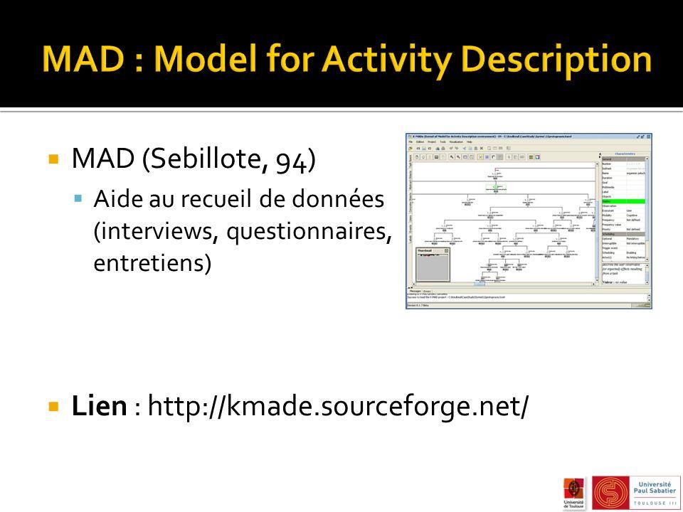 MAD (Sebillote, 94) Aide au recueil de données (interviews, questionnaires, entretiens) Lien : http://kmade.sourceforge.net/