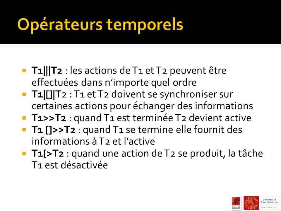 T1   T2 : les actions de T1 et T2 peuvent être effectuées dans nimporte quel ordre T1 [] T2 : T1 et T2 doivent se synchroniser sur certaines actions pour échanger des informations T1>>T2 : quand T1 est terminée T2 devient active T1 []>>T2 : quand T1 se termine elle fournit des informations à T2 et lactive T1[>T2 : quand une action de T2 se produit, la tâche T1 est désactivée