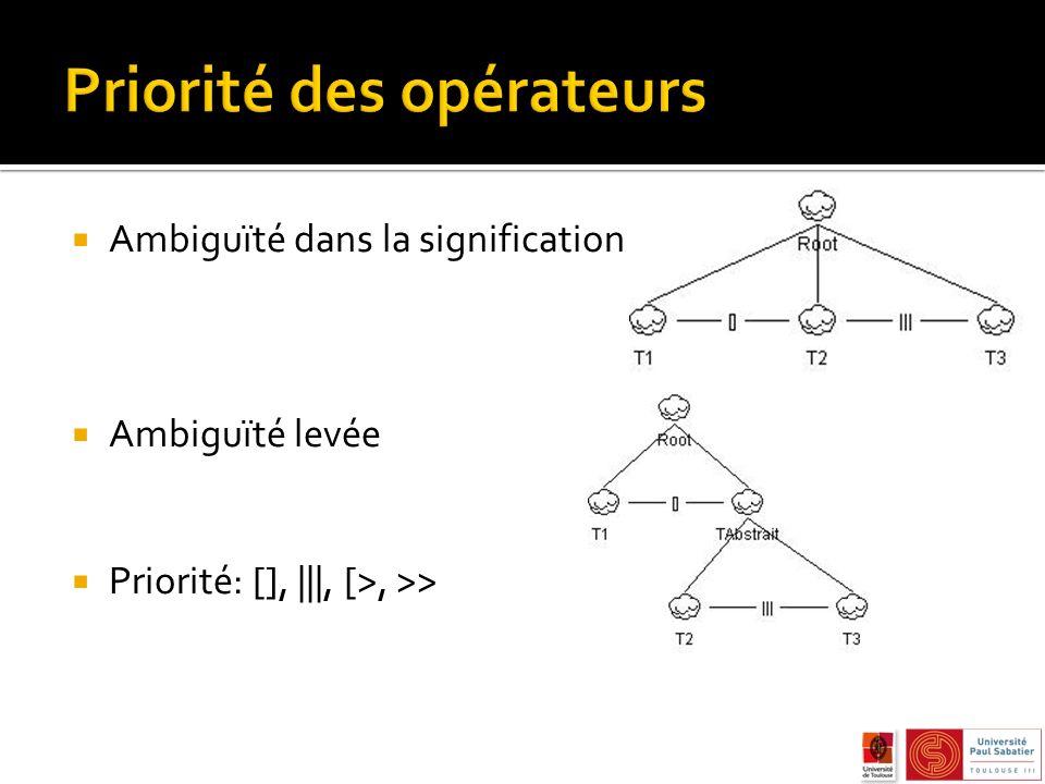 Ambiguïté dans la signification Ambiguïté levée Priorité: [], |||, [>, >>