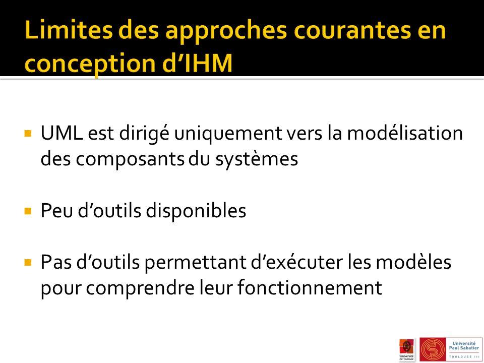 UML est dirigé uniquement vers la modélisation des composants du systèmes Peu doutils disponibles Pas doutils permettant dexécuter les modèles pour co