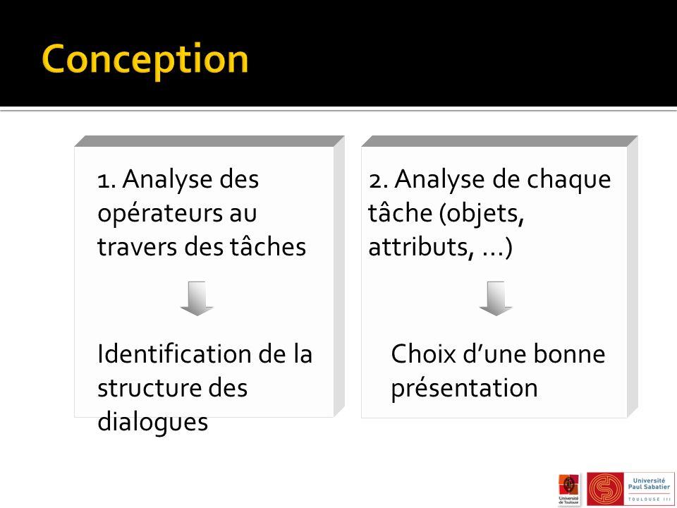 1. Analyse des opérateurs au travers des tâches Identification de la structure des dialogues 2. Analyse de chaque tâche (objets, attributs,...) Choix