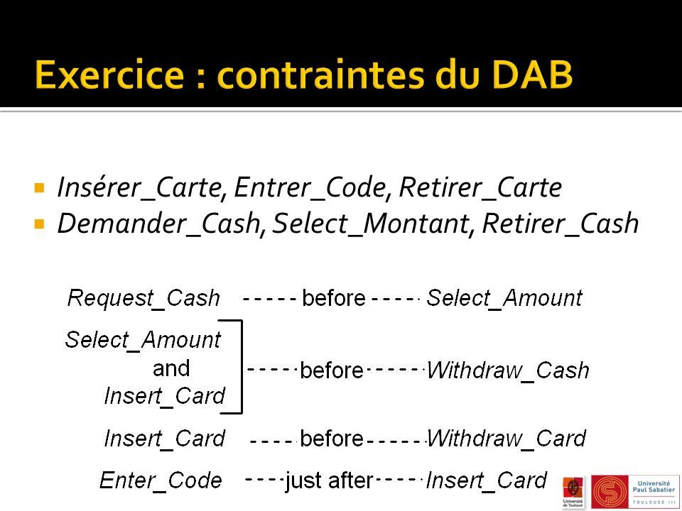 Insérer_Carte, Entrer_Code, Retirer_Carte Demander_Cash, Select_Montant, Retirer_Cash