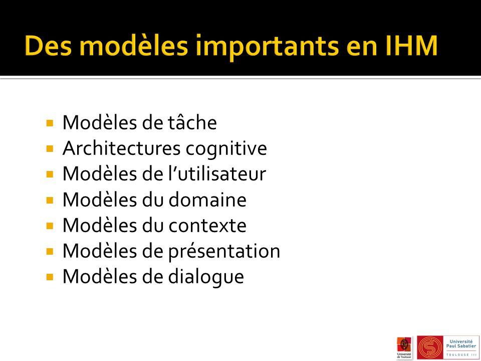 Modèles de tâche Architectures cognitive Modèles de lutilisateur Modèles du domaine Modèles du contexte Modèles de présentation Modèles de dialogue