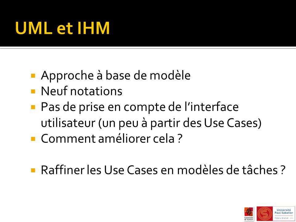 Approche à base de modèle Neuf notations Pas de prise en compte de linterface utilisateur (un peu à partir des Use Cases) Comment améliorer cela .