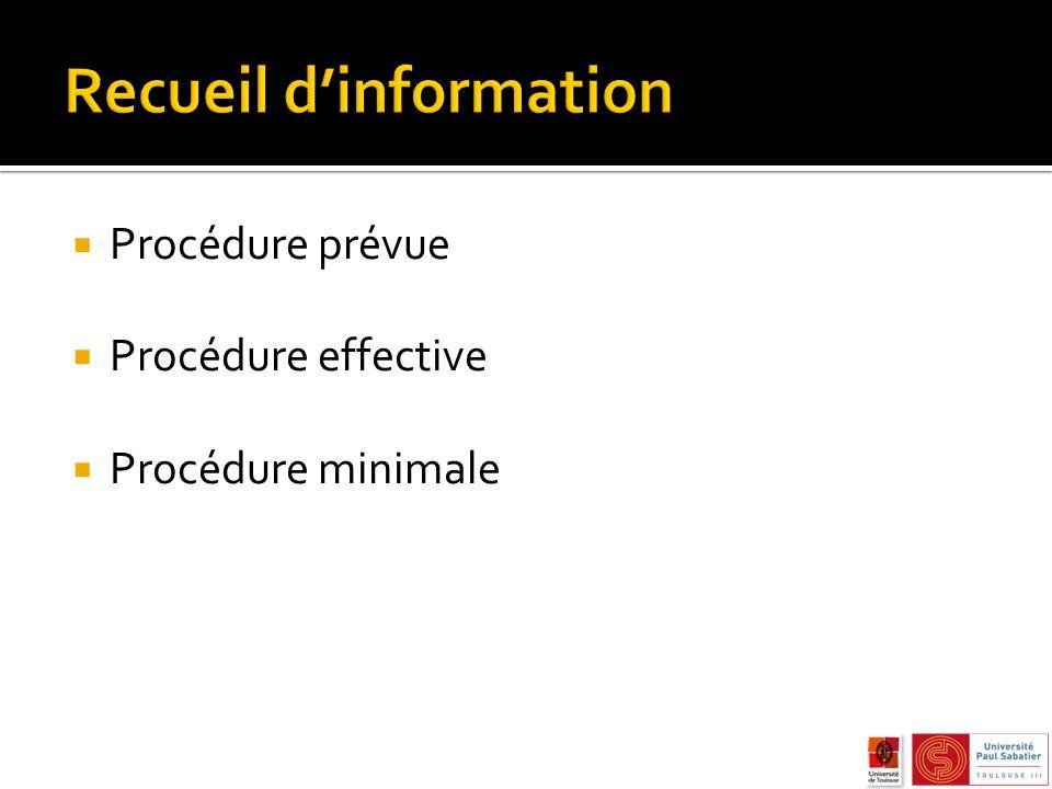Procédure prévue Procédure effective Procédure minimale
