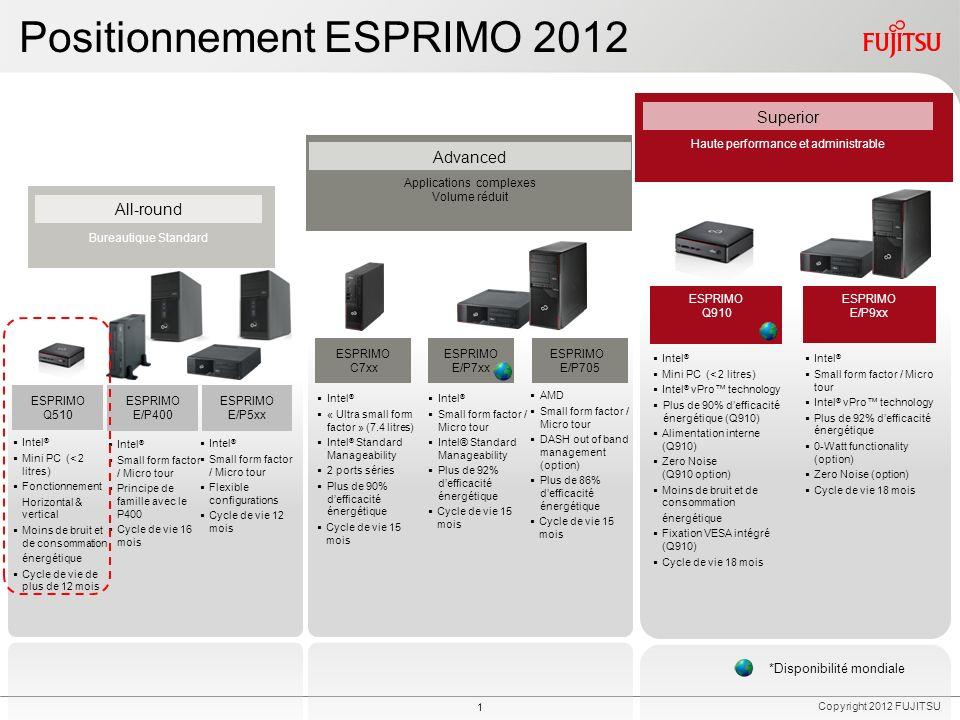 Copyright 2012 FUJITSU Positionnement ESPRIMO 2012 Intel ® « Ultra small form factor » (7.4 litres) Intel ® Standard Manageability 2 ports séries Plus