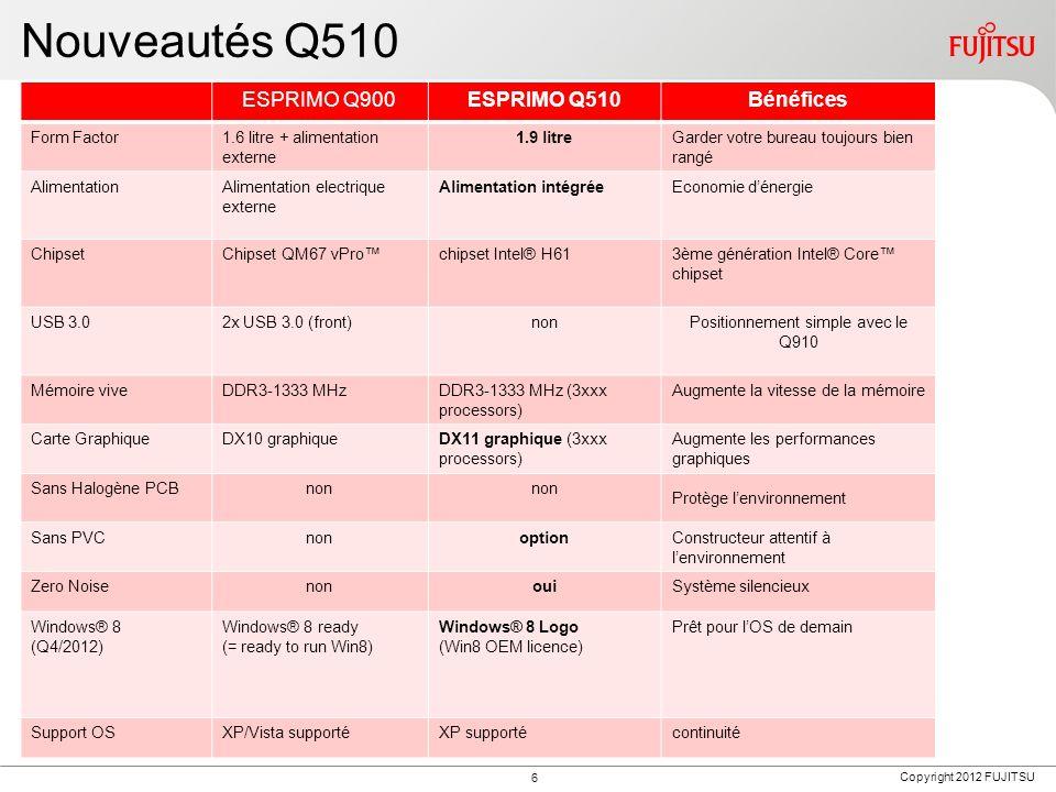 Copyright 2012 FUJITSU Nouveautés Q510 ESPRIMO Q900ESPRIMO Q510Bénéfices Form Factor1.6 litre + alimentation externe 1.9 litreGarder votre bureau touj