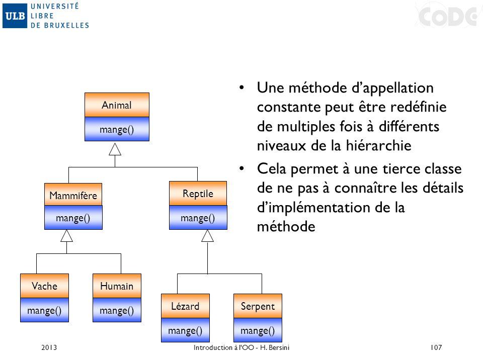 Une méthode dappellation constante peut être redéfinie de multiples fois à différents niveaux de la hiérarchie Cela permet à une tierce classe de ne p