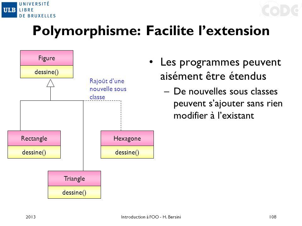 Polymorphisme: Facilite lextension Les programmes peuvent aisément être étendus –De nouvelles sous classes peuvent sajouter sans rien modifier à lexis