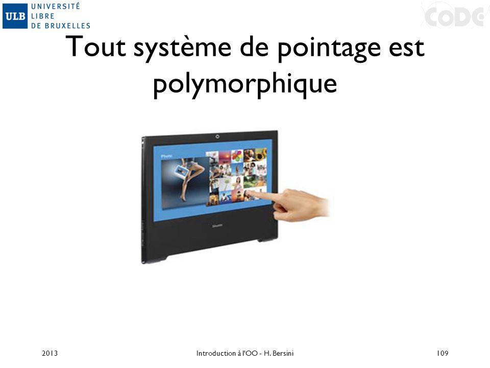 Tout système de pointage est polymorphique 2013Introduction à l'OO - H. Bersini109