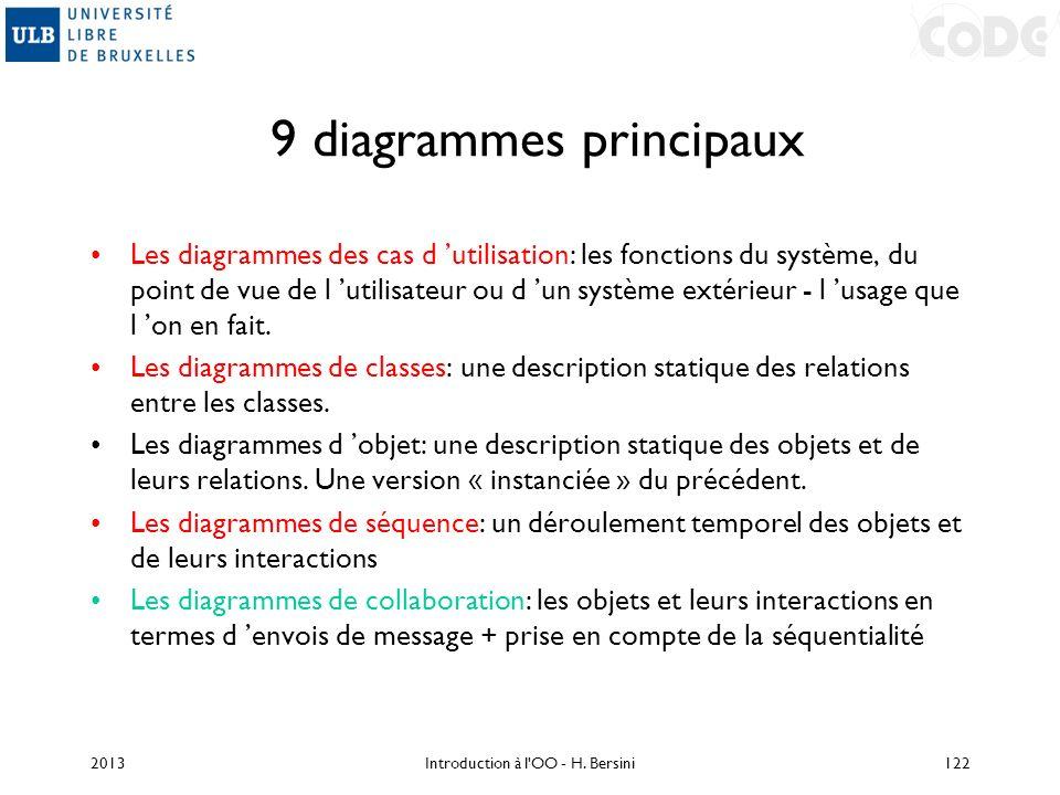 9 diagrammes principaux Les diagrammes des cas d utilisation: les fonctions du système, du point de vue de l utilisateur ou d un système extérieur - l