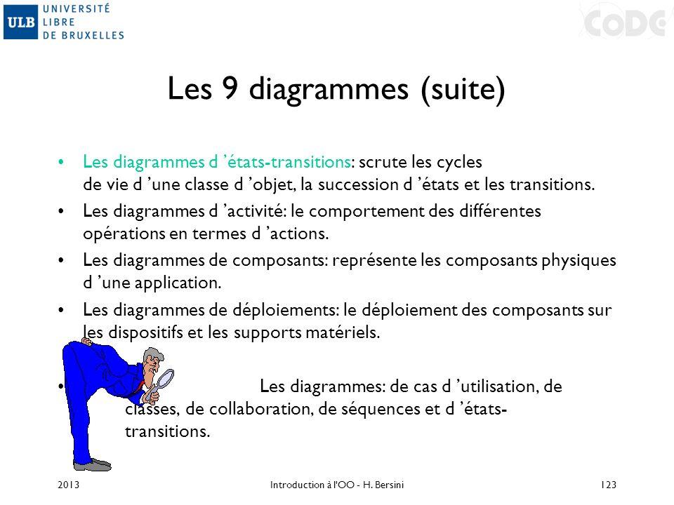 Les 9 diagrammes (suite) Les diagrammes d états-transitions: scrute les cycles de vie d une classe d objet, la succession d états et les transitions.