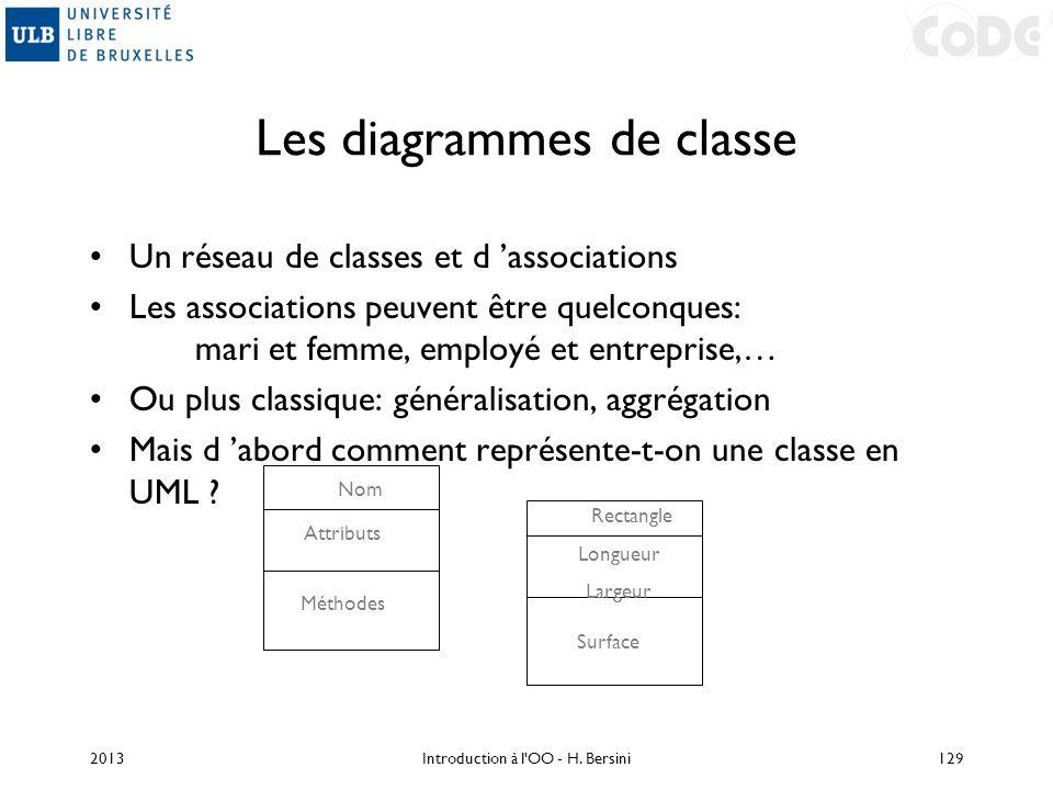 Les diagrammes de classe Un réseau de classes et d associations Les associations peuvent être quelconques: mari et femme, employé et entreprise,… Ou p