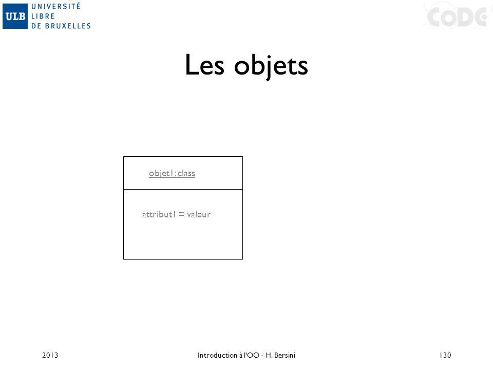 Les objets objet1: class attribut1 = valeur 2013Introduction à l'OO - H. Bersini130