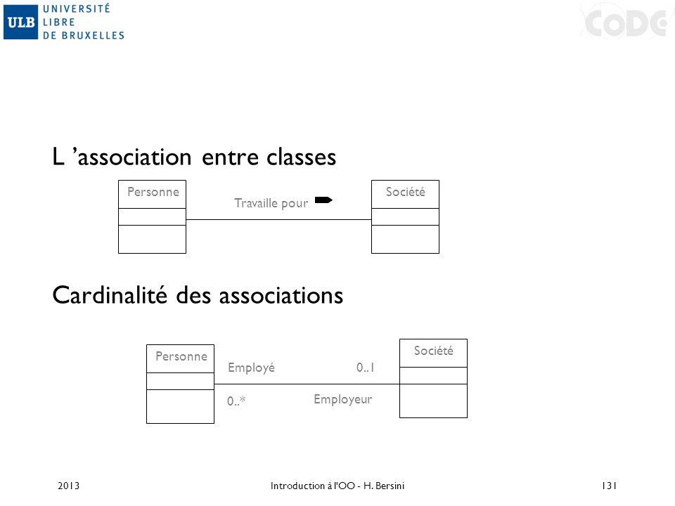 L association entre classes Cardinalité des associations PersonneSociété Travaille pour Personne Société Employé Employeur 0..1 0..* 2013Introduction