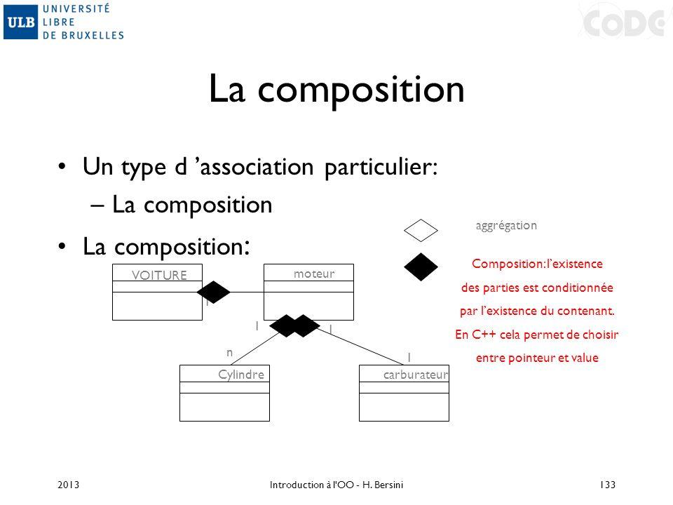 Un type d association particulier: –La composition La composition : VOITURE moteur Cylindre carburateur 1 1 1 1 n aggrégation Composition: lexistence