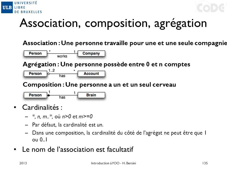 Association, composition, agrégation Association : Une personne travaille pour une et une seule compagnie Agrégation : Une personne possède entre 0 et