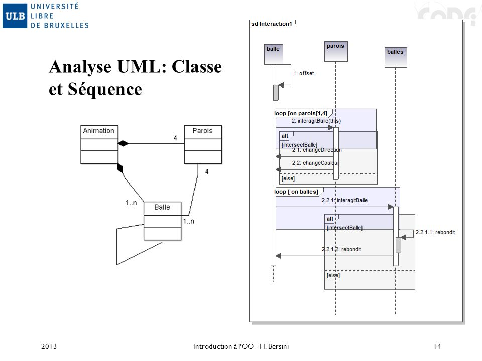 2013Introduction à l'OO - H. Bersini14 Analyse UML: Classe et Séquence